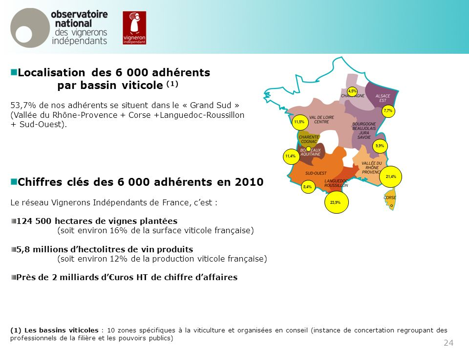 Localisation des 6 000 adhérents par bassin viticole (1)