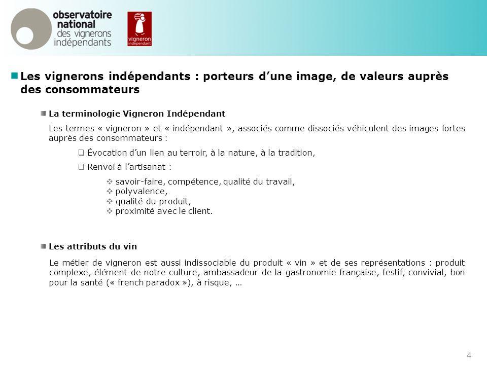 Les vignerons indépendants : porteurs d'une image, de valeurs auprès des consommateurs. La terminologie Vigneron Indépendant.