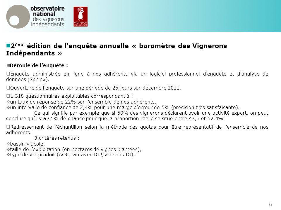 2ème édition de l'enquête annuelle « baromètre des Vignerons Indépendants » Déroulé de l'enquête :