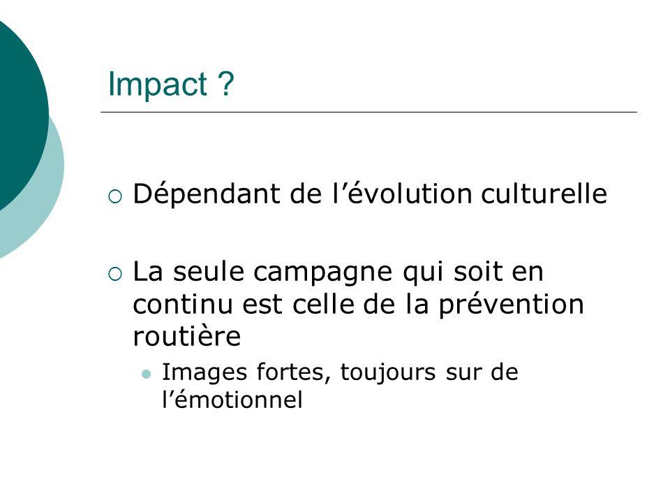 Impact Dépendant de l'évolution culturelle