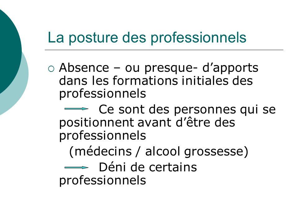 La posture des professionnels
