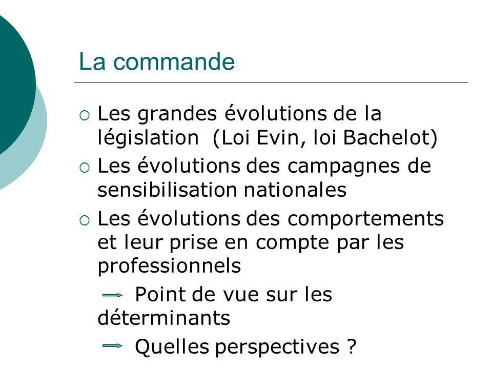 La commande Les grandes évolutions de la législation (Loi Evin, loi Bachelot) Les évolutions des campagnes de sensibilisation nationales.