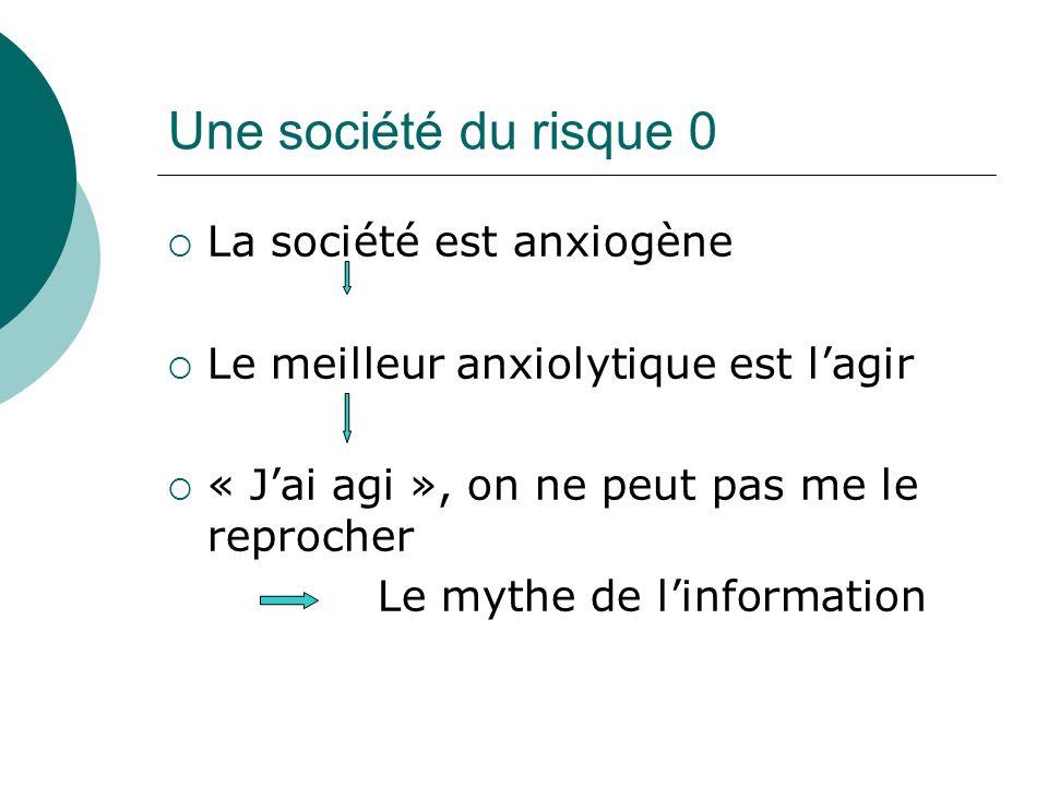 Une société du risque 0 La société est anxiogène