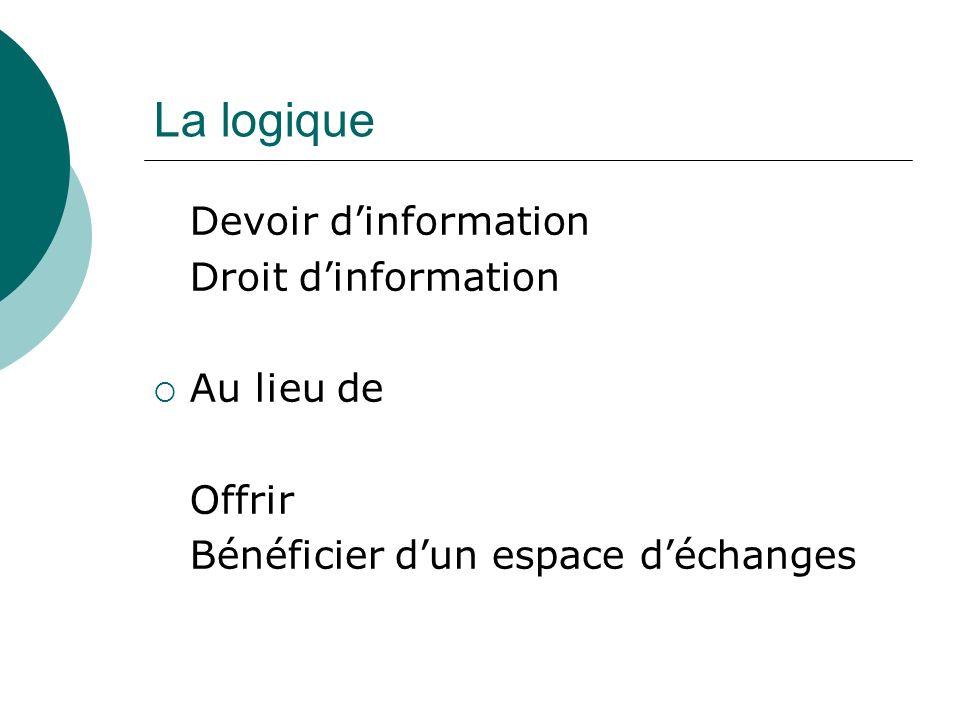 La logique Devoir d'information Droit d'information Au lieu de Offrir