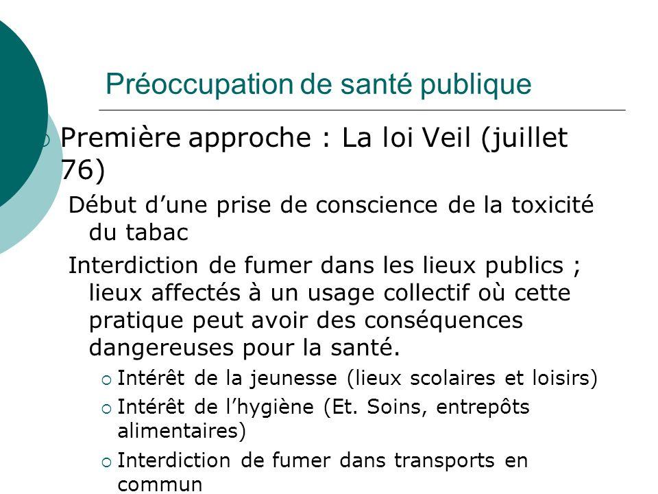 Préoccupation de santé publique