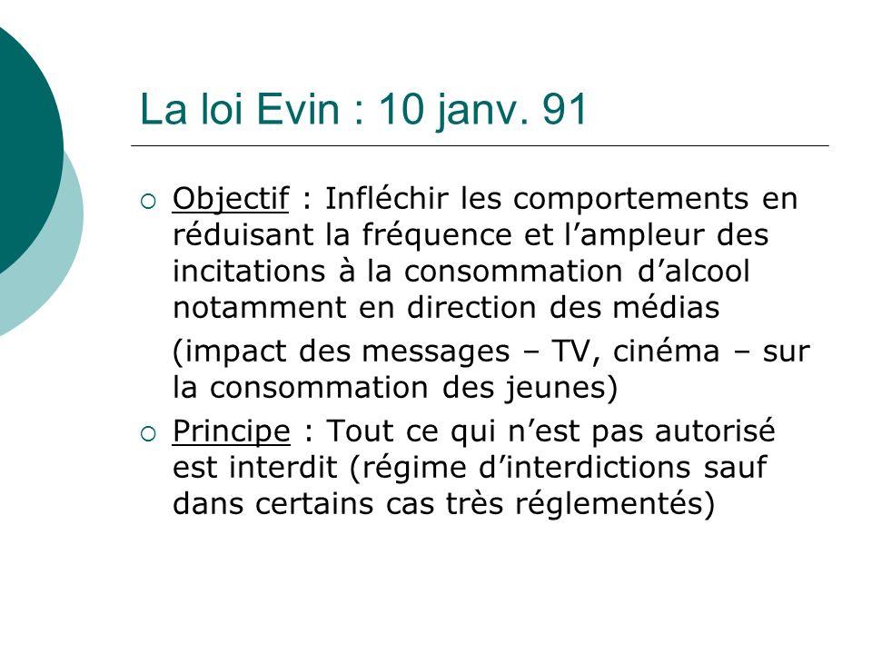 La loi Evin : 10 janv. 91