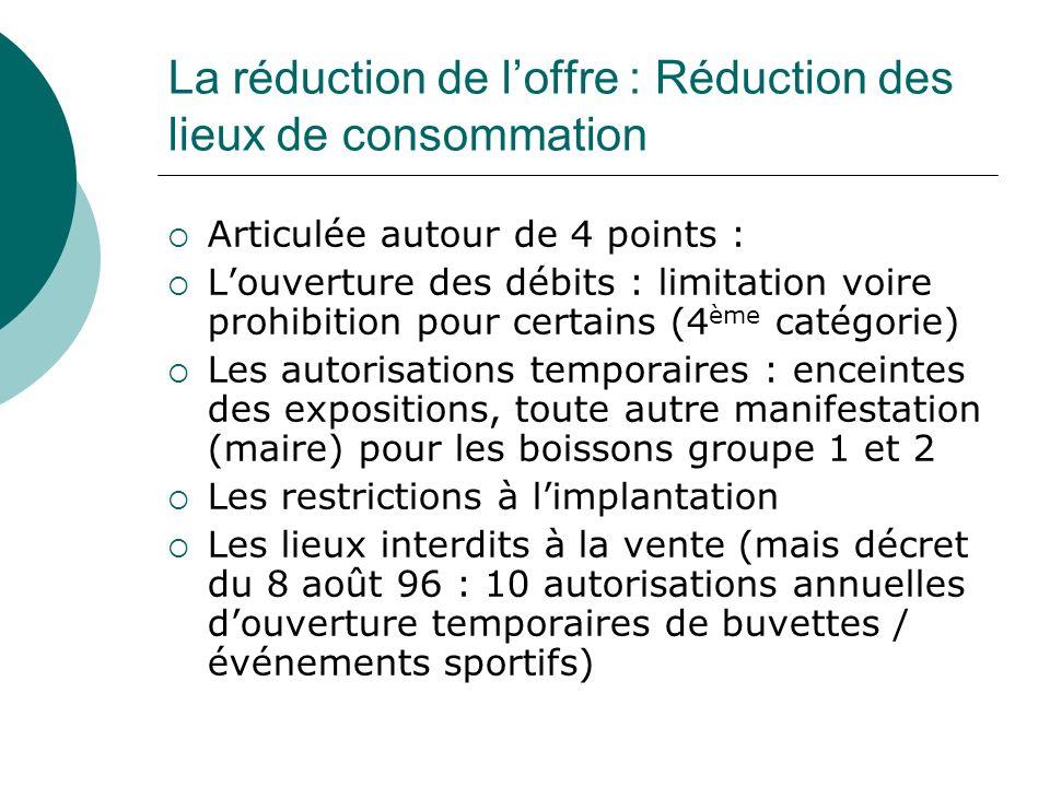 La réduction de l'offre : Réduction des lieux de consommation