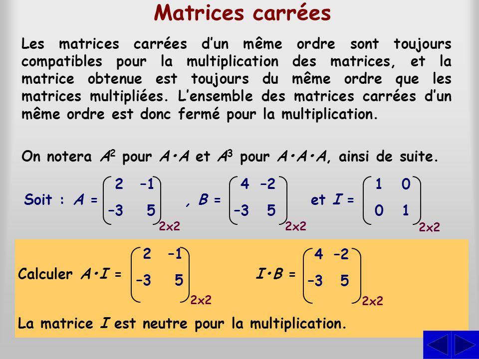 Matrices carrées