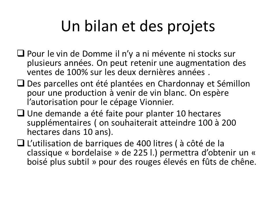 Un bilan et des projets