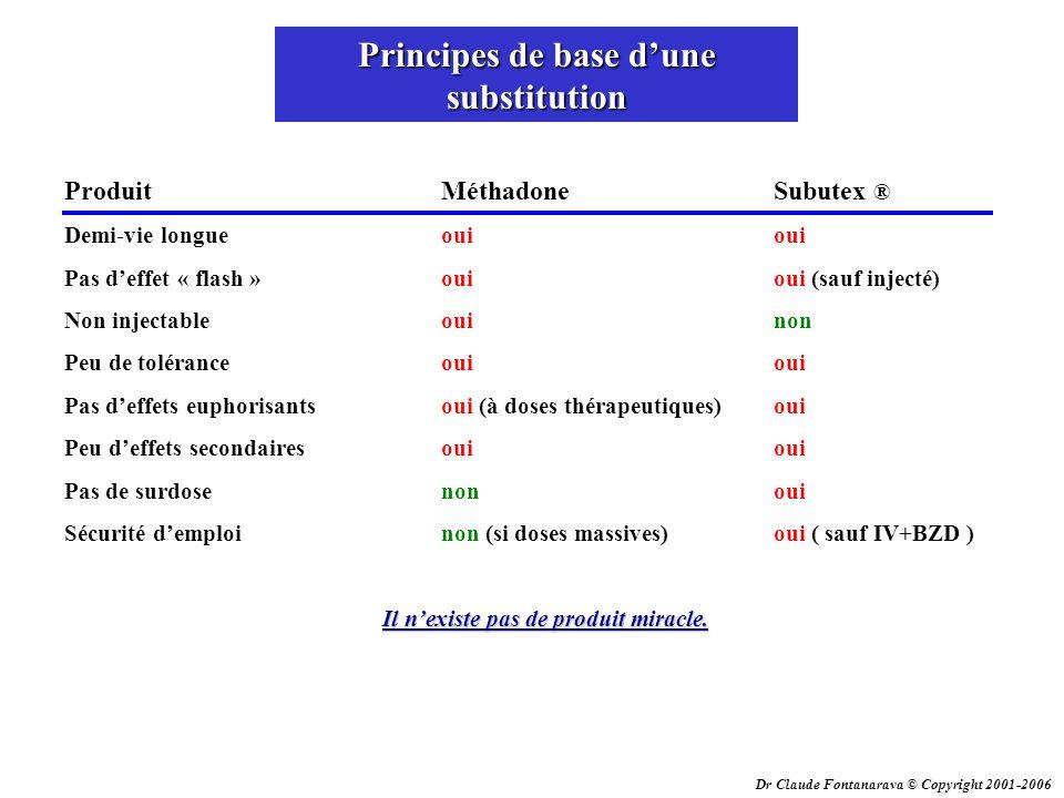 Principes de base d'une substitution