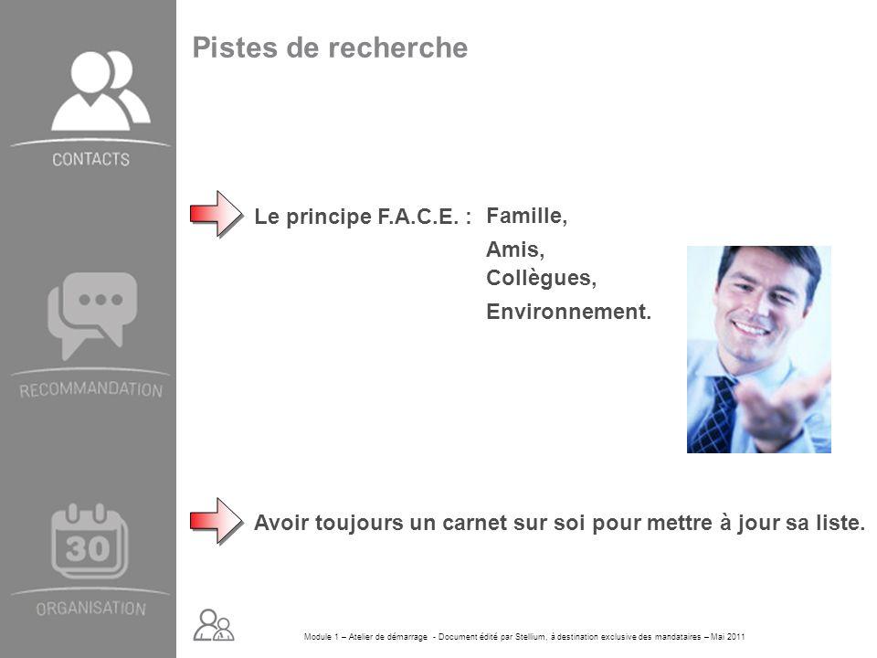 Pistes de recherche Le principe F.A.C.E. : Famille, Amis, Collègues,
