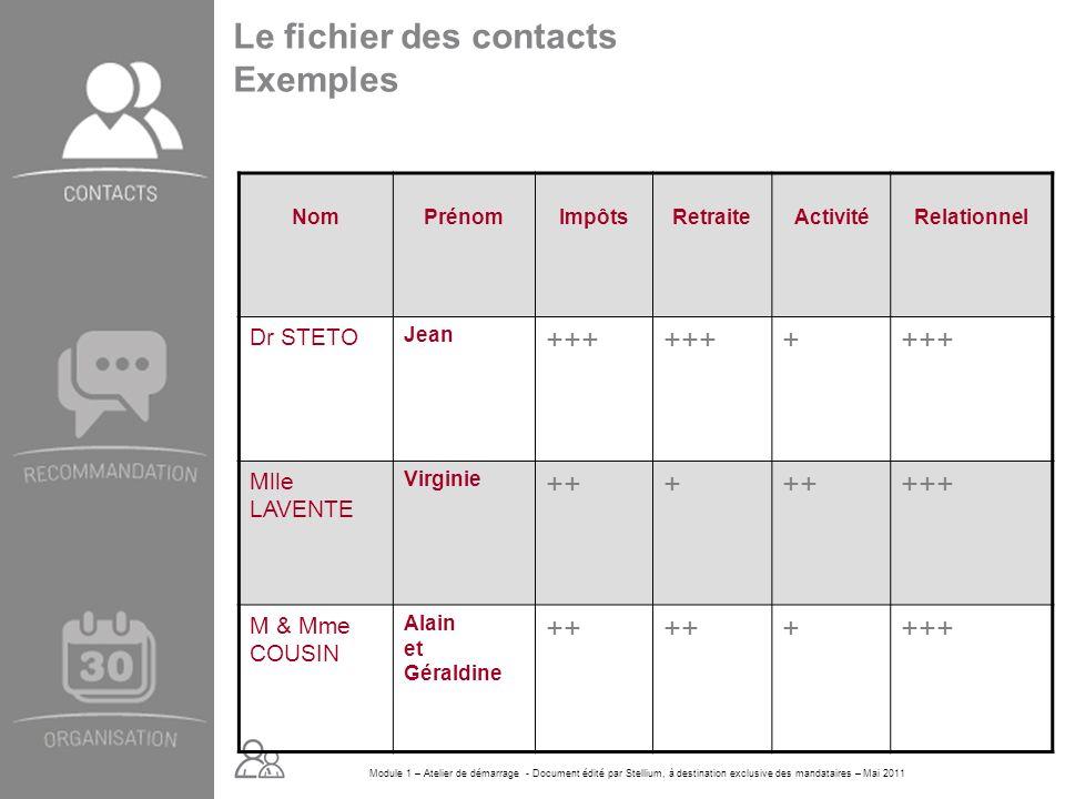 Le fichier des contacts Exemples