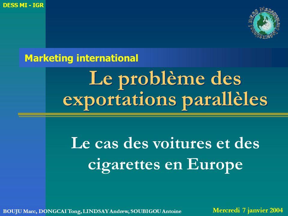 Le problème des exportations parallèles