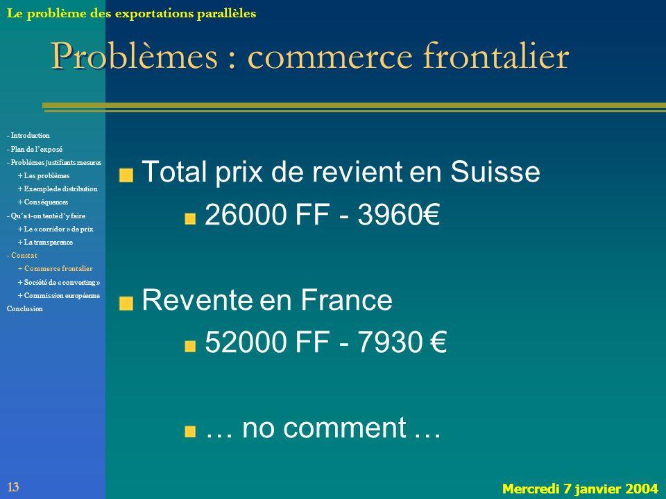 Problèmes : commerce frontalier