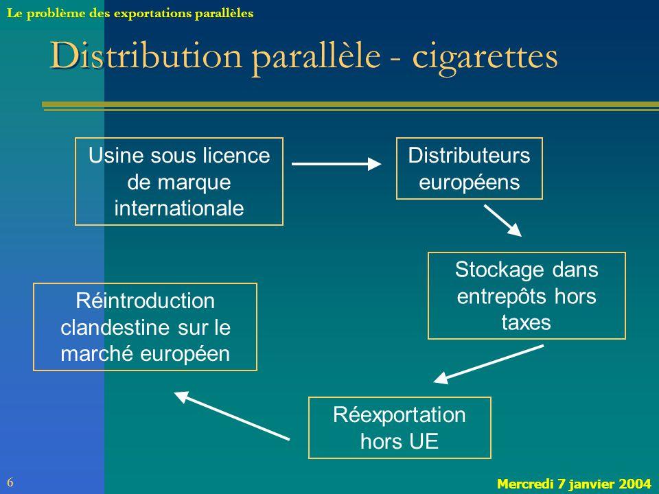 Distribution parallèle - cigarettes