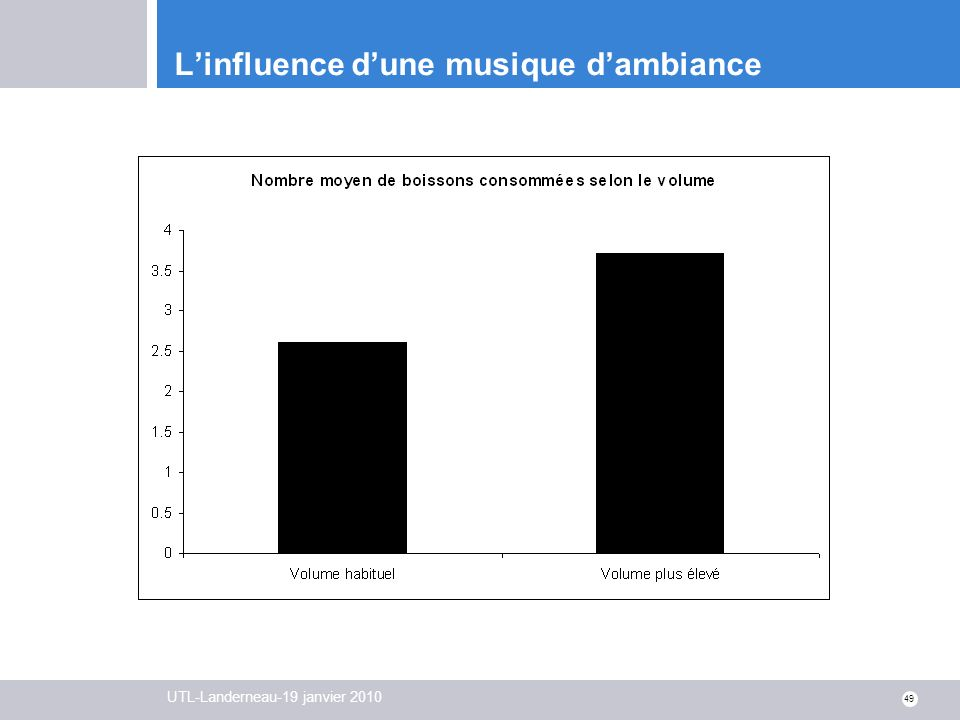 L'influence d'une musique d'ambiance