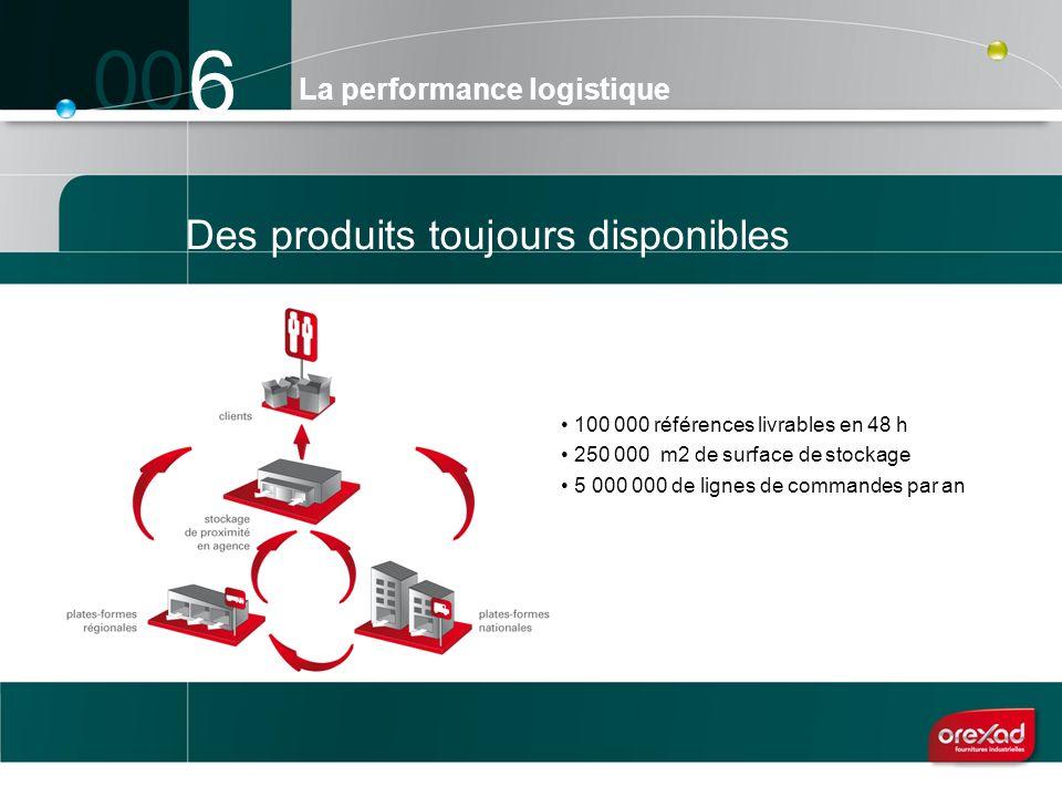 La performance logistique