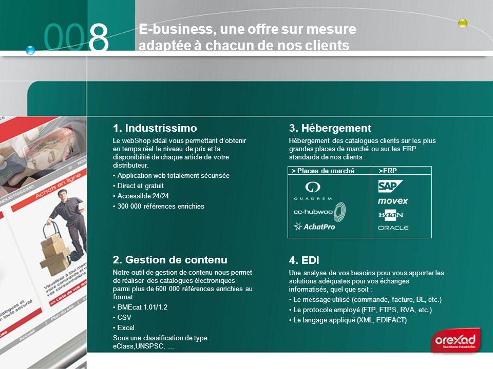 8 E-business, une offre sur mesure adaptée à chacun de nos clients