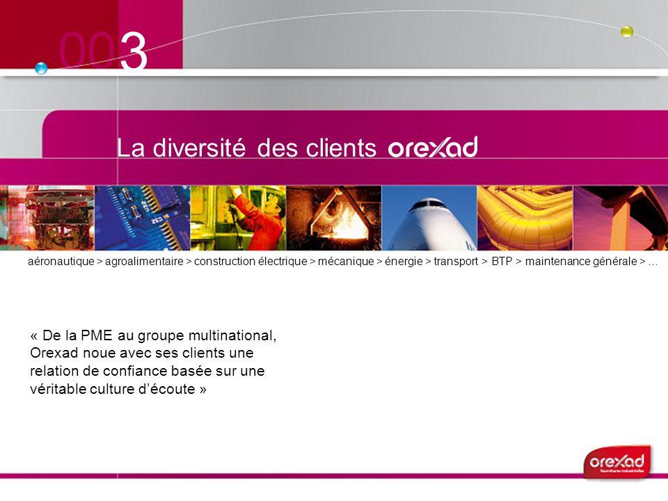 3 La diversité des clients