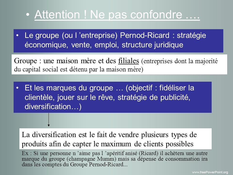 Attention ! Ne pas confondre ….