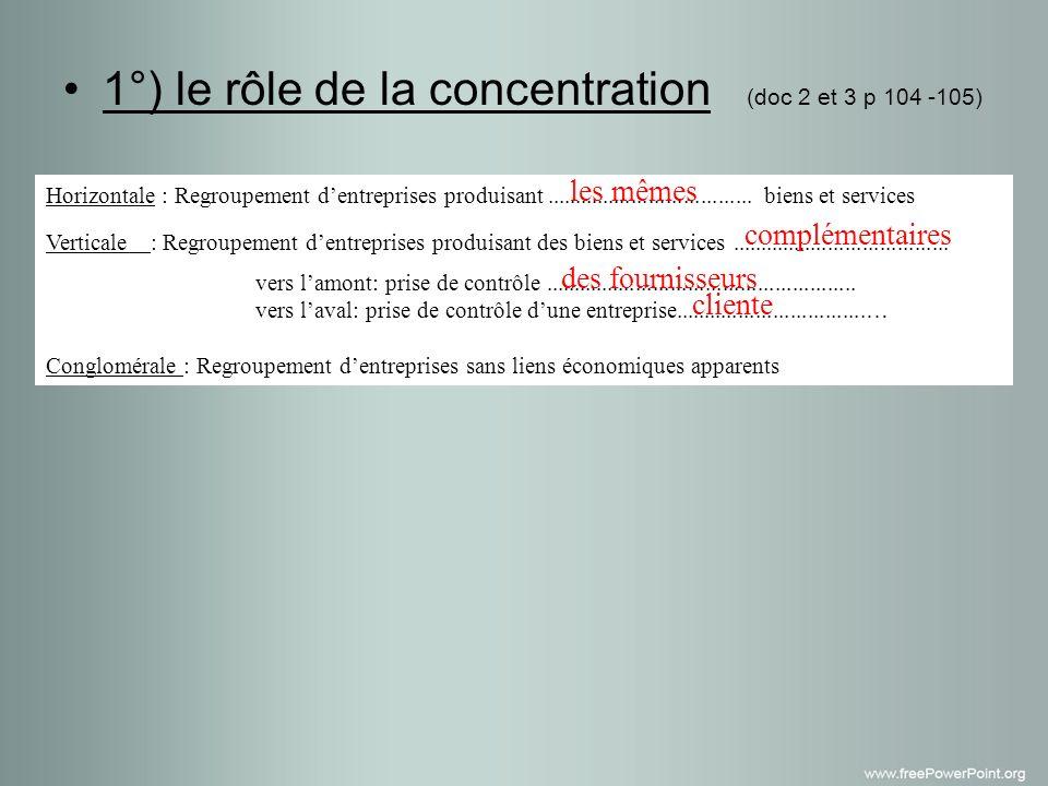 1°) le rôle de la concentration (doc 2 et 3 p 104 -105)