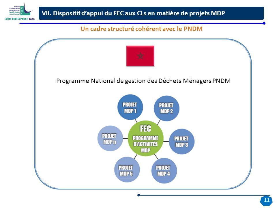 Un cadre structuré cohérent avec le PNDM