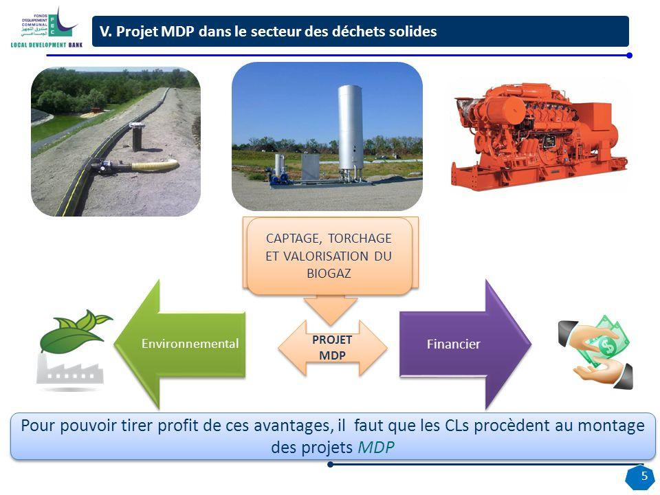 V. Projet MDP dans le secteur des déchets solides