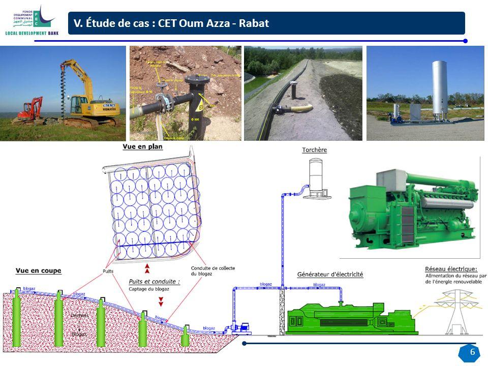 V. Étude de cas : CET Oum Azza - Rabat