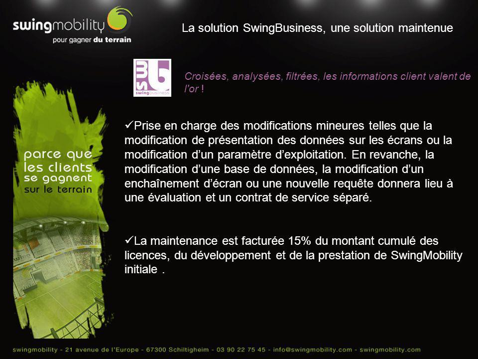 La solution SwingBusiness, une solution maintenue