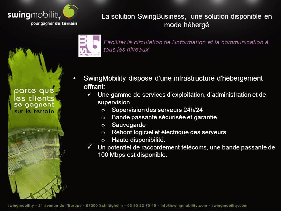 La solution SwingBusiness, une solution disponible en mode hébergé