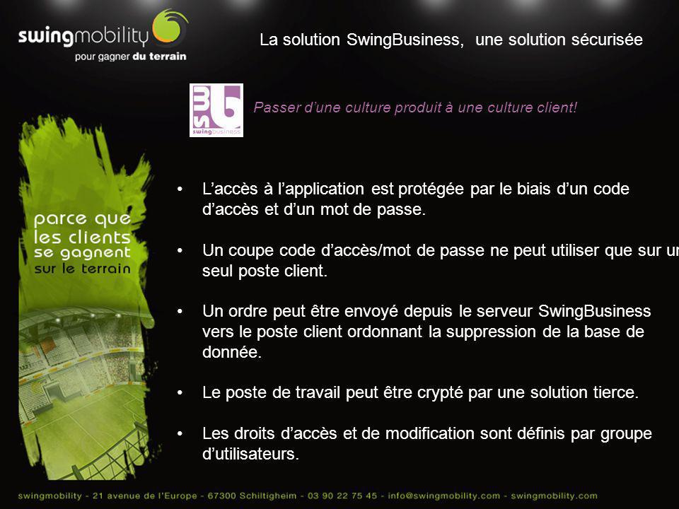 La solution SwingBusiness, une solution sécurisée
