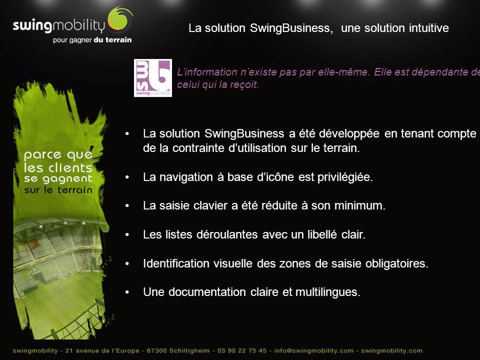 La solution SwingBusiness, une solution intuitive