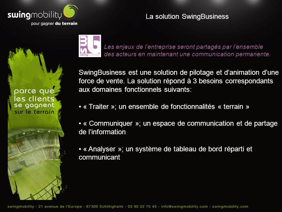 La solution SwingBusiness