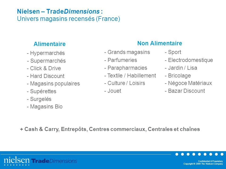 Nielsen – TradeDimensions : Univers magasins recensés (France)