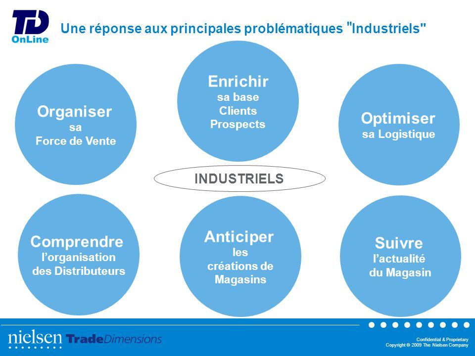 Une réponse aux principales problématiques Industriels