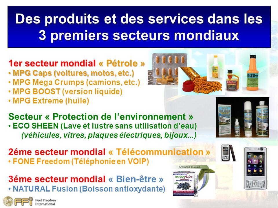 Des produits et des services dans les 3 premiers secteurs mondiaux