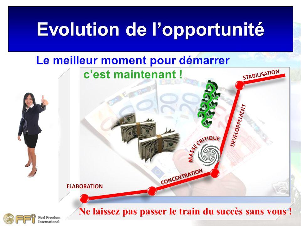 Evolution de l'opportunité