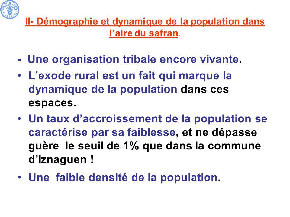 II- Démographie et dynamique de la population dans l'aire du safran.