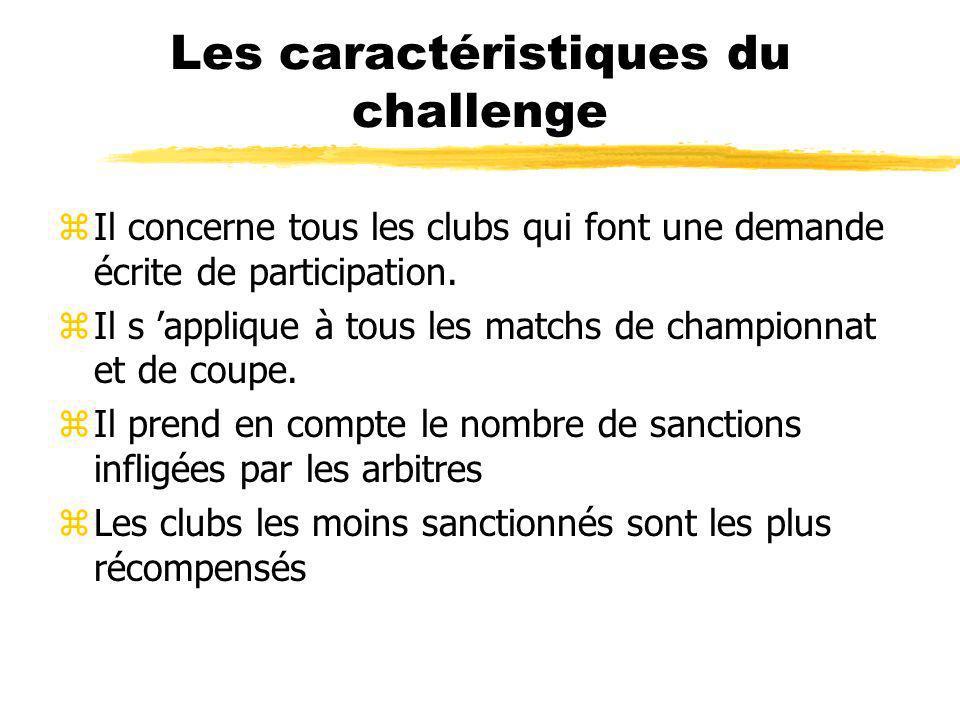 Les caractéristiques du challenge