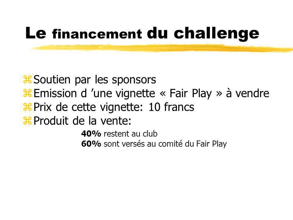 Le financement du challenge