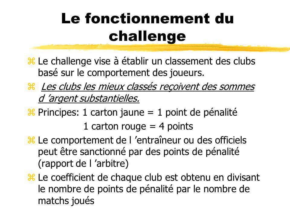 Le fonctionnement du challenge