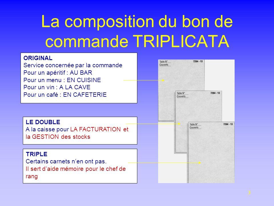 La composition du bon de commande TRIPLICATA