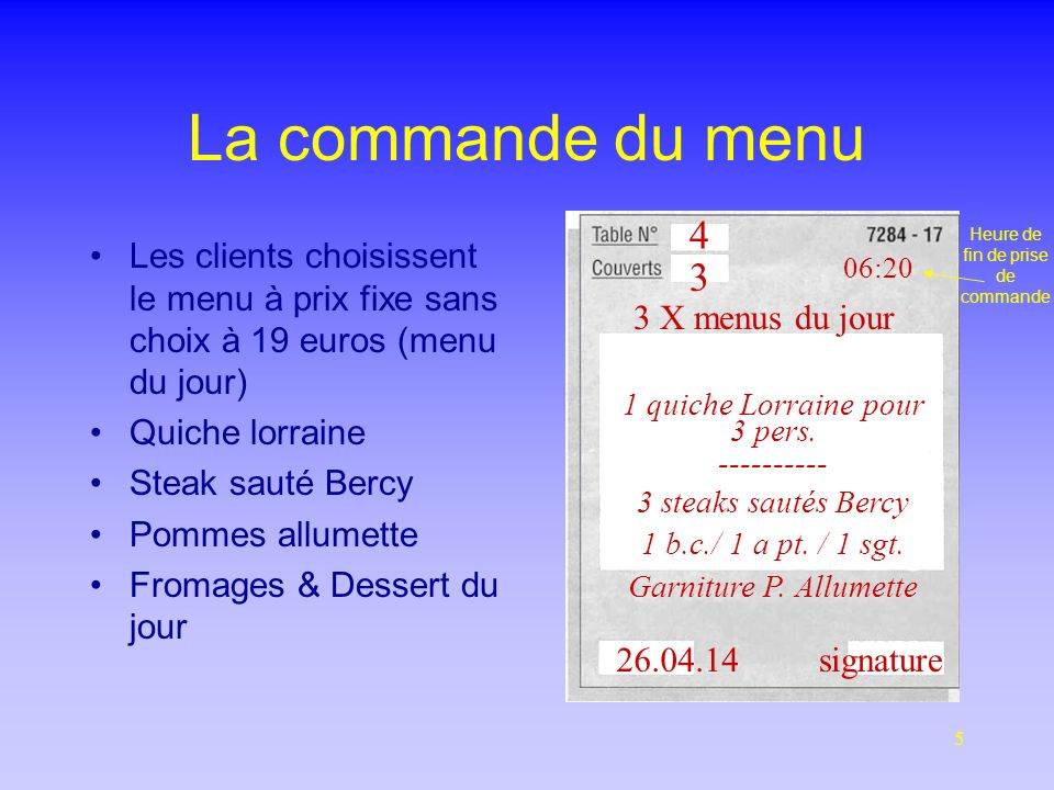 La commande du menu 4. Heure de fin de prise de commande. Les clients choisissent le menu à prix fixe sans choix à 19 euros (menu du jour)