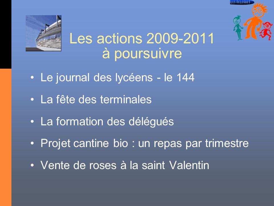 Les actions 2009-2011 à poursuivre