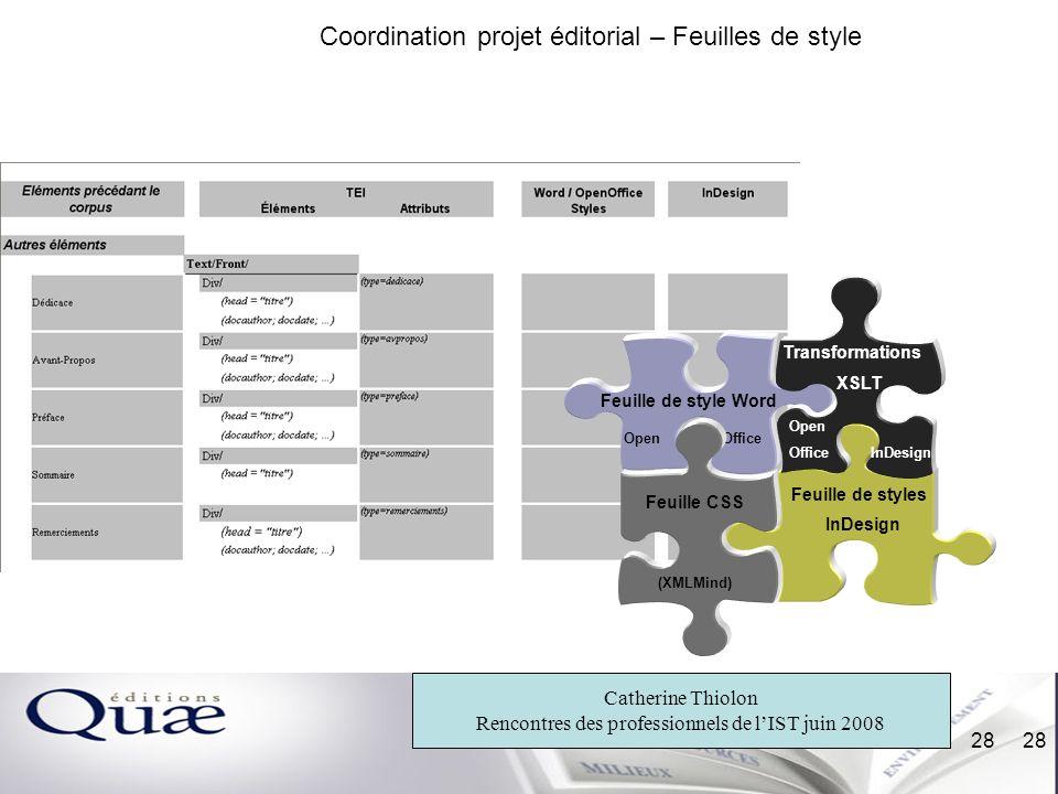 Coordination projet éditorial – Feuilles de style
