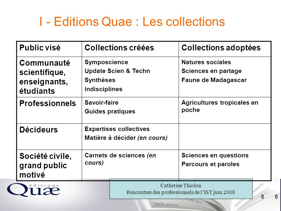 I - Editions Quae : Les collections