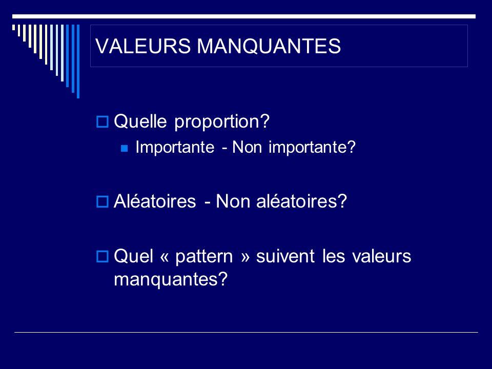 VALEURS MANQUANTES Quelle proportion Aléatoires - Non aléatoires