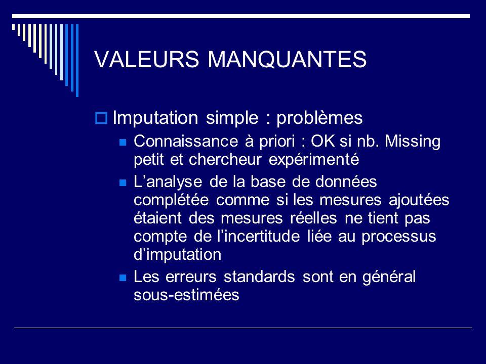 VALEURS MANQUANTES Imputation simple : problèmes