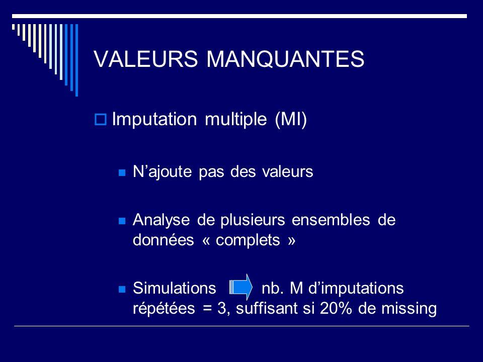 VALEURS MANQUANTES Imputation multiple (MI) N'ajoute pas des valeurs