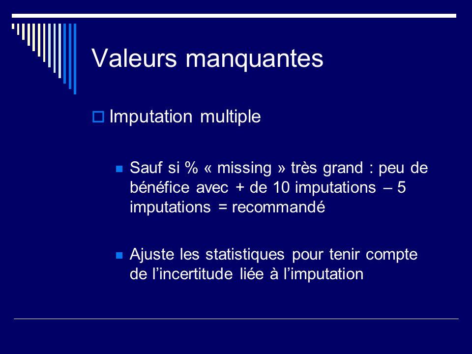 Valeurs manquantes Imputation multiple